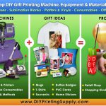 Tips to Create Business Opportunity with DIY Gift Printing Business
